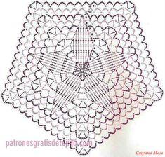 Crochet Mandala Pattern, Crochet Square Patterns, Crochet Blocks, Crochet Diagram, Doily Patterns, Crochet Squares, Crochet Designs, Crochet Doilies, Crochet Stitches