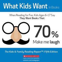 """Kids & Family Reading Report, 5th Edition,, Scholastic, 2014. Scholastic ha creado esta Infografía sobre las preferencias de lectura de los niños. Los datos se obtuvieron de la investigación realizada para el informe """"Kids & Family Reading Report  que se publicará en enero de 2015."""