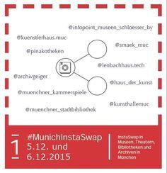 #MunichInstaSwap