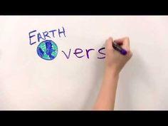 Día de la Sobrecapacidad de la Tierra