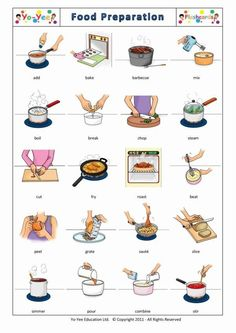 Kitchen cooking. Learn