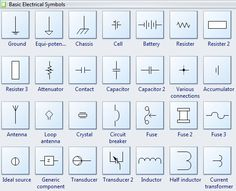 basic electrical symbols ~ electrical engineering pics para la