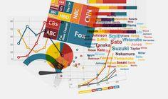 Infogr.am - Infographic resource