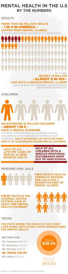 'My son is mentally ill,' so listen up - CNN.com - CNN.com