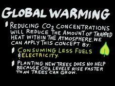 Environmental Chemistry, Global Warming, How To Apply