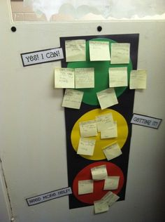Self Evaluation/Exit Ticket. Like this idea a lot. Could even use smiley faces/sad faces instead of stoplight colors.