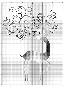 Brilliant Cross Stitch Embroidery Tips Ideas. Mesmerizing Cross Stitch Embroidery Tips Ideas. Xmas Cross Stitch, Cross Stitch Christmas Ornaments, Christmas Cross, Cross Stitch Charts, Cross Stitch Designs, Cross Stitching, Cross Stitch Embroidery, Embroidery Patterns, Cross Stitch Patterns