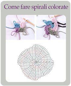 Come fare lavorazione a spirale