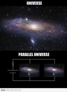 Modern Cosmology hypothesized the existence of an infinite number of parallel universes.