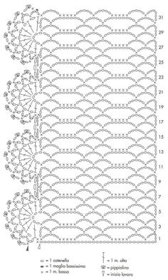 If you looking for a great border for either your crochet or knitting project, check this interesting pattern out. When you see the tutorial you will see that you will use both the knitting needle and crochet hook to work on the the wavy border. Crochet Boarders, Crochet Lace Edging, Crochet Motifs, Crochet Diagram, Crochet Stitches Patterns, Crochet Chart, Crochet Trim, Filet Crochet, Crochet Designs