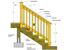 Stair Railing - How to build stair railing for your deck or other carpentry projects. Outside Stair Railing, Porch Step Railing, Patio Stairs, Exterior Stairs, Outdoor Stairs, Stair Handrail, Staircase Railings, Deck Railings, Deck Steps