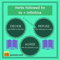 Verbs followed by TO + infinitive