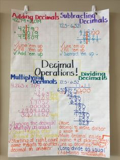 Decimal Operations Anchor Chart -colour coded, step-by-step -with examples -adding decmimals, subtracting decimals, multiplying decimals, dividing decimals