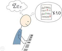 Eine Stelle x Mal zu wiederholen ist die einfachste, aber auch die langweiligste & unproduktivste Form des Übens | PianoTube