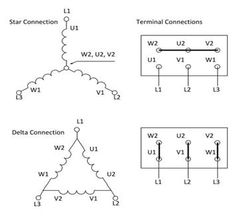 Delta    Wye Motor Connection    Diagram      E   Electrical engineering  Electrical    wiring     Engineering