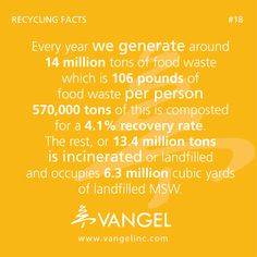 Recycling fact—Every year we generate around 14 million tons of food waste which is 106 pounds of food waste per person 570,000 tons of this is composted for a 4.1% recovery rate. The rest, or 13.4 million tons is incinerated or landfilled and occupies 6.3 million cubic yards of landfilled MSW.