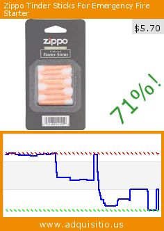 Zippo Tinder Sticks For Emergency Fire Starter (Sports). Drop 71%! Current price $5.70, the previous price was $19.99. http://www.adquisitio.us/zippo/tinder-sticks-emergency