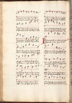 Kolmarer Liederhandschrift Rheinfranken (Speyer?), um 1460 Cgm 4997  Folio 104