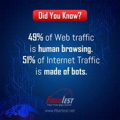 Did You Know? 49% of web traffic is human browsing. 51% of internet traffic is made of bots. #bots #internettraffic #internetsearch #internet #foberinternet #internetspeedtest #fibertest Internet Speed Test, Did You Know, Fiber