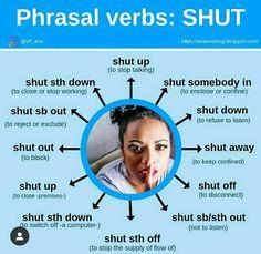 English Pronouns, English Vocabulary Words, Learn English Words, English Phrases, English Idioms, English Study, English Lessons, English Grammar, English Language