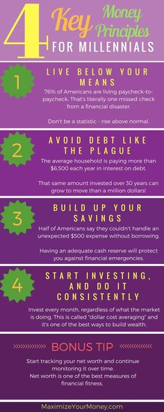 Key money principles for millennials. These four tips will help assure financial fitness. Even financial independence with potential early retirement!