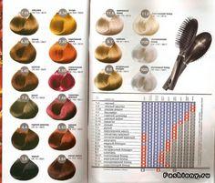 Выбираем правильный цвет волос / цвет волос холодный шоколад