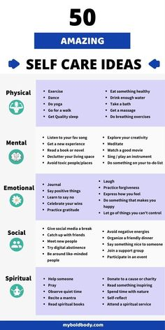 Health Facts, Health Quotes, Habits Of Mind, Self Care Bullet Journal, Positive Self Affirmations, Learning To Say No, Self Care Activities, Self Compassion, Self Improvement Tips