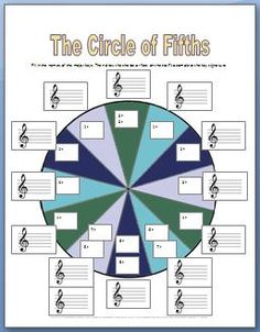 Music theory worksheet for the circle of fifths
