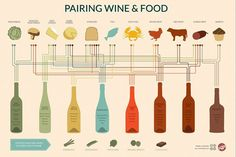 13. Pairing Wine and Food Was Never This Easy