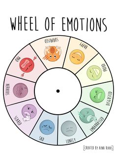 Emotion wheel designed to help parents and teachers talk to kids about their feelings ( in Spanish) Mental Health Activities, Emotions Activities, Kids Mental Health, Spelling Activities, Counseling Activities, Speech Therapy Activities, Feelings Chart, Feelings And Emotions, Preschool Special Education