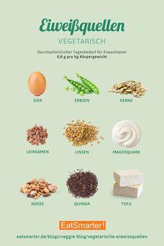 Vegetarische Eiweißquellen – die Top 10. Das sind die besten Eiweißquellen für Vegetarier. | eatsmarter.de #vegetarisch #eiweiß #infografik #ernährung