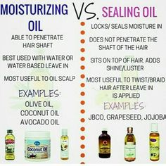 Moisturing Oil vs Hydrating Oil