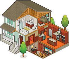 3 Home renovations that will add 35,000.   www.txhomesbyjennifer.com