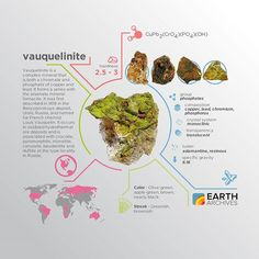 Vauquelinite was first described in 1818 in the Beryozovskoye deposit, Urals, Russia, and named for Louis Vauquelin, a French chemist. #science #nature #geology #minerals #rocks #infographic #earth #vauquelinite
