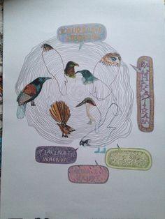 The Fringe Cover, Titirangi, Auckland. Art by Charlotte Graham (NZ) New Zealand Art, Nz Art, Maori Art, Process Art, Bird Art, Graham, Amazing Art, Charlotte, Auckland