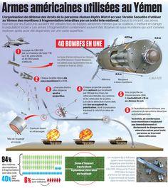 Les armes américaines utilisées au Yémen
