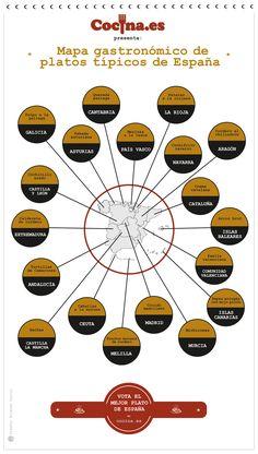 Mapa de platos típicos de España ☛ http://www.cocina.es/2014/01/16/mapa-de-platos-tipicos-de-espana/ ¡Con sorteo! :)