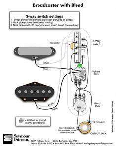 Seymour Duncan P Rails Wiring Diagram 2 P Rails 1 Vol border=