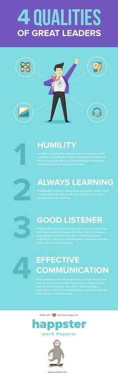 The 4 qualities of a great leader. #leadership #leader #HR