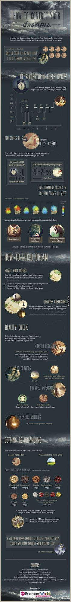Lucid dreaming: I was really into this a number of years ago. Thinking about giving it a go again.