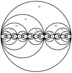 fibonacci, accumulation