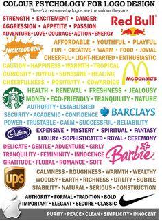 Logo-Design-Colour-Psychology