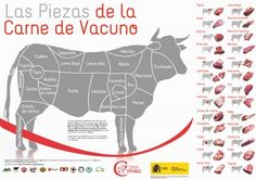 I have been living in Spain for 6 years now, and I also lived in several different countries, and here is the point: beef cuts are different in each and every country in the world. I don't really know why, but people cut beef differently in every single country. I guess this is because of …