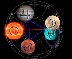 Full Moon Eclipse in Aries by Bill Attride.
