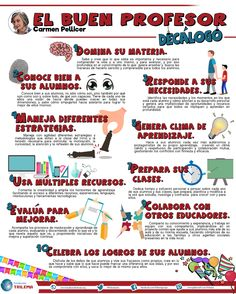 Habits Of Mind, Teaching Tips, Twitter, Mindfulness, Teacher, Make It Yourself, Education, Learning, Health