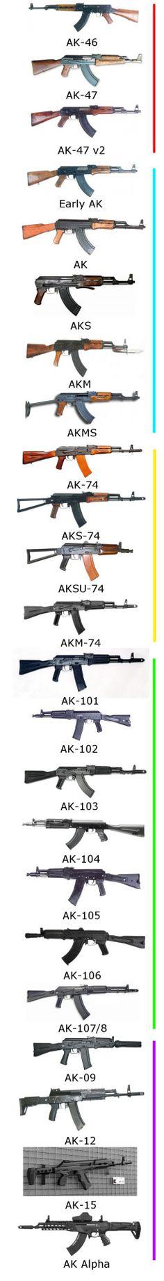 """Not only """"AK-47"""" ;) / via"""