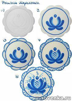 Gzhel paper plate