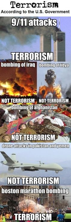 Terrorism according to The United States