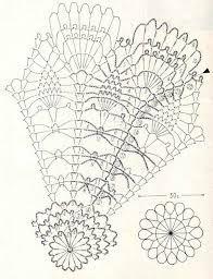 Risultati immagini per crochet fan