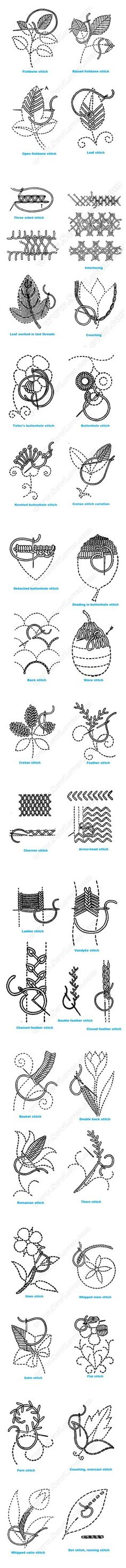 bordado - Types of Stitches in Embroidery - many types of stitches clearly illustrated. Embroidery Needles, Hand Embroidery Stitches, Silk Ribbon Embroidery, Crewel Embroidery, Embroidery Techniques, Cross Stitch Embroidery, Knitting Stitches, Embroidery Designs, Creative Embroidery